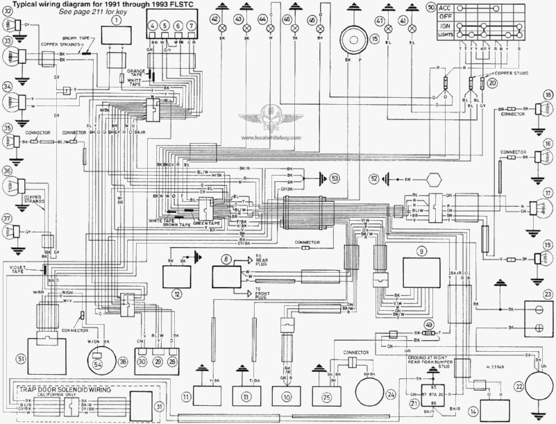 wiring diagram for 1989 harley flhs