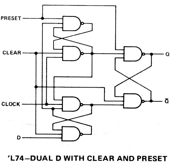 d flip flop block diagram