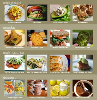 infographic 4 day zero carb meal plan menu recipes