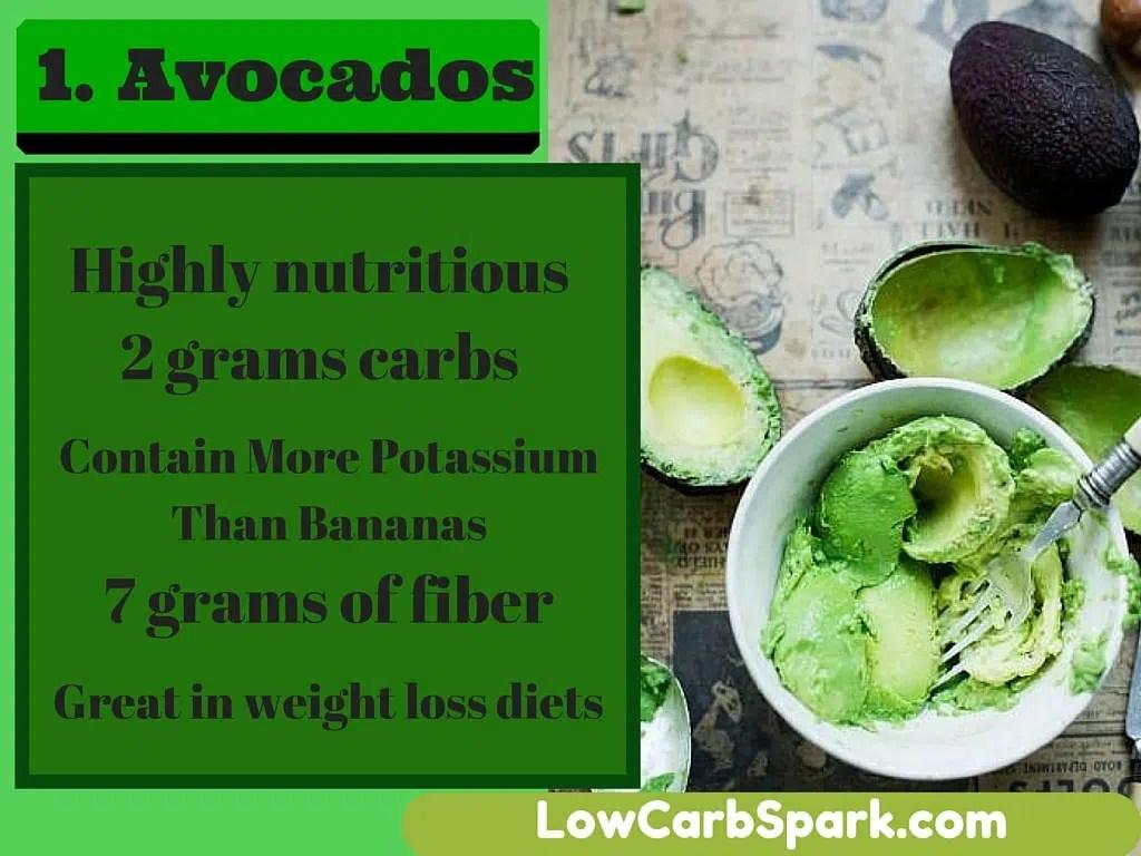 avocado fruit low sugar fruits list