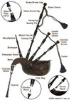 Bagpipe_parts