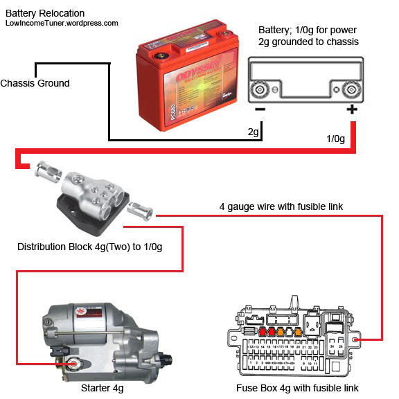 Battery Relocation Wiring Diagram Electronic Schematics collections