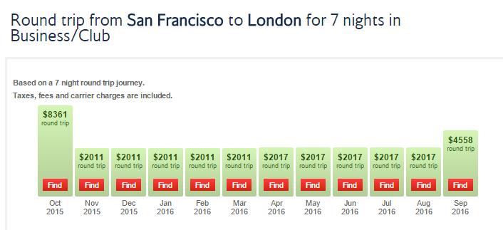 Как купить билет с бангкока до паттайи на самолете