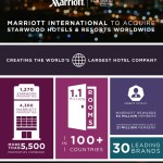 Marriott-and-Starwood-infographic_R3.jpg