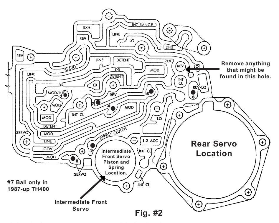 diagram of th400