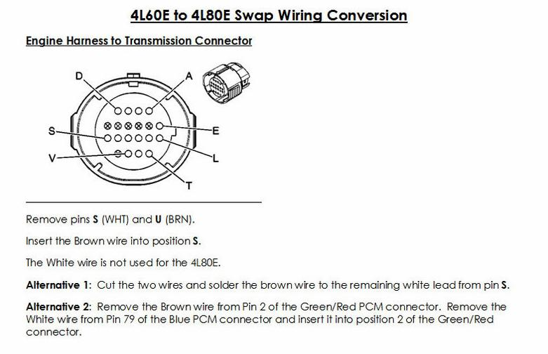 4l60e Transmission Wiring Harness - Wiring Solutions