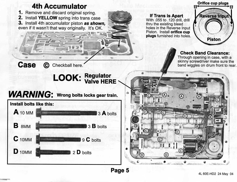 powerglide manual valve diagram