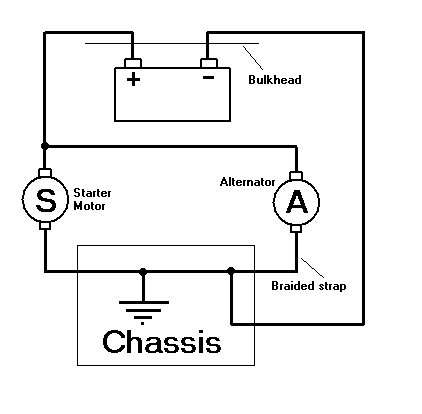 One Wire Alternator Diagram Wiring Diagram