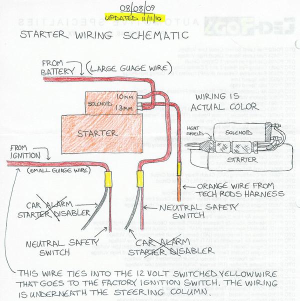 Gm 4l60e Wiring Harness Diagram 1999 Wiring Diagram