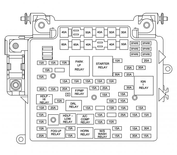 fuse box diagram for 2003 chevy s10