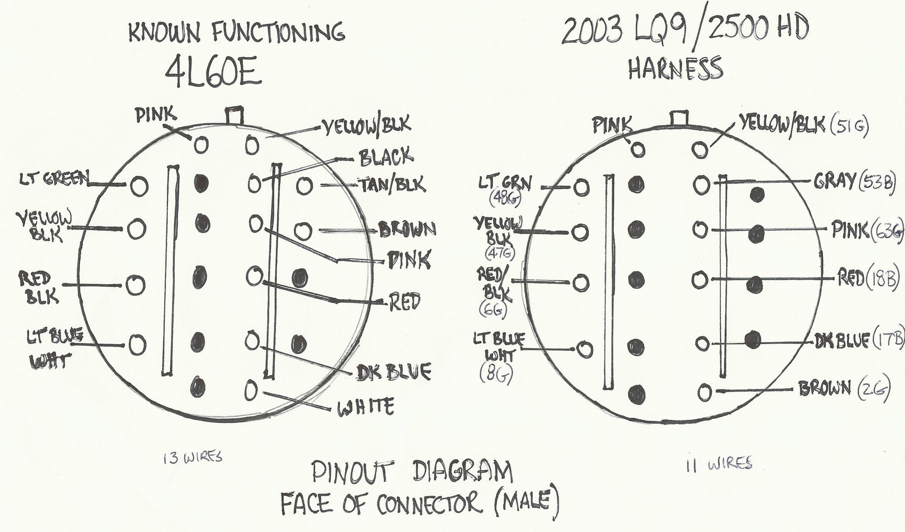 Best Diagram Database