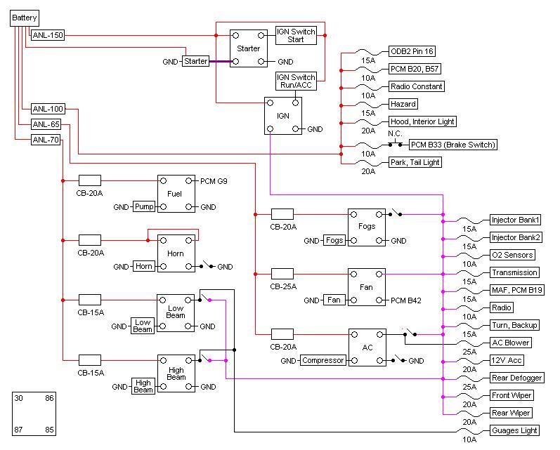 Fuse Box Design - Wiring Diagram Progresif
