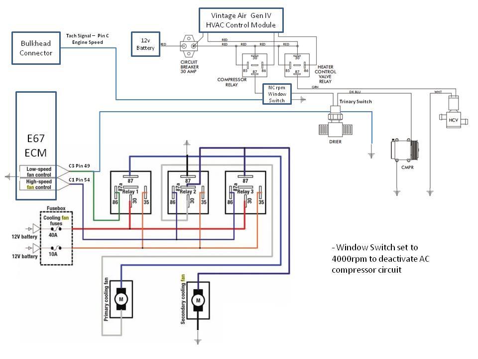Ls3 Ecm Wiring Diagram - Wiring Diagram Schematic