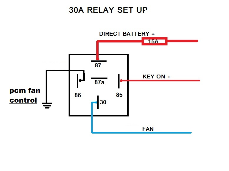 Fan Relay Wiring - Wiring Diagrams