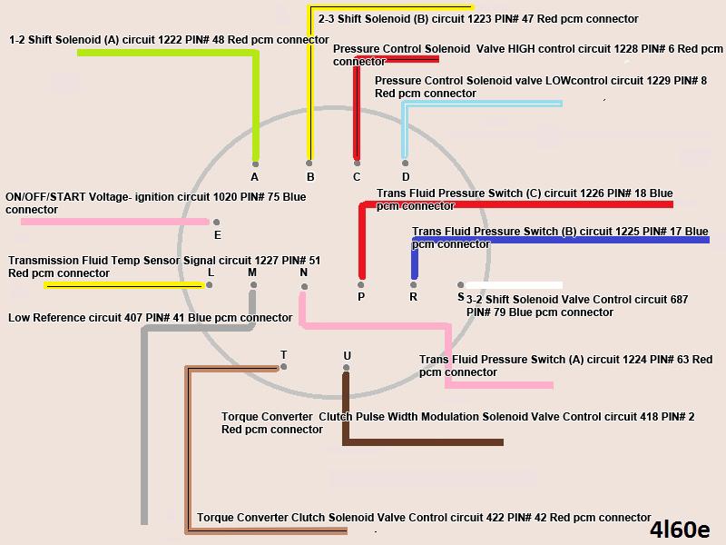 4l60e external wiring diagram