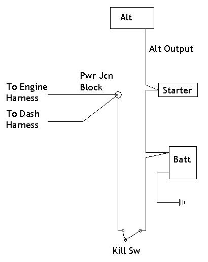 Battery Master Switch Wiring Diagram Online Wiring Diagram
