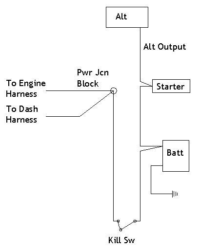 Alternator with battery disconnect - LS1TECH - Camaro and Firebird