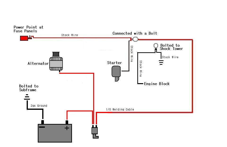 wiring diagram battery cutoff switch
