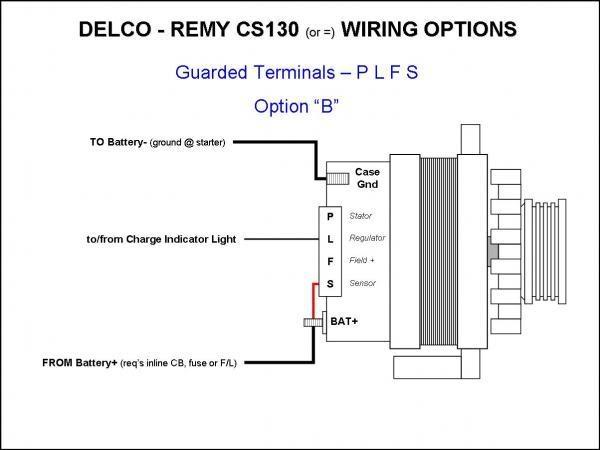 Gm Cs130 Alternator Wiring Diagram - Wiring Diagram Progresif