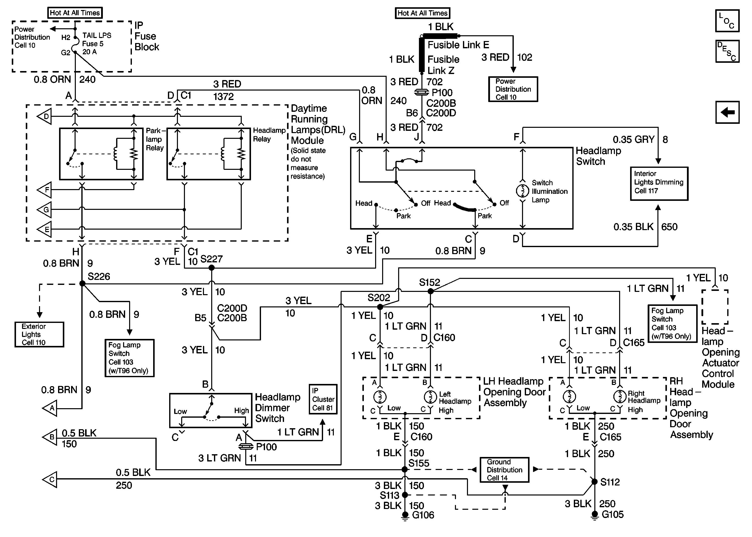 lincoln ls fuse diagram 2002 pdf