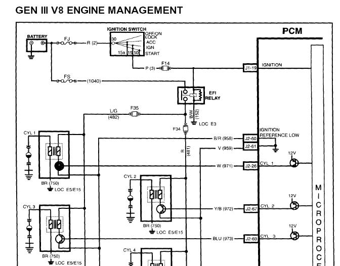Gm Ls Coil Wiring Index listing of wiring diagrams
