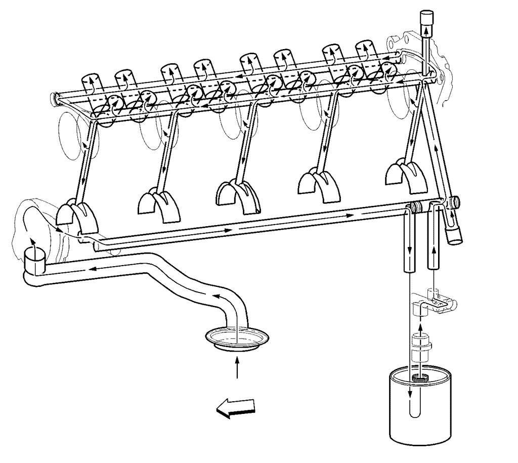 v8 engine oil flow diagram
