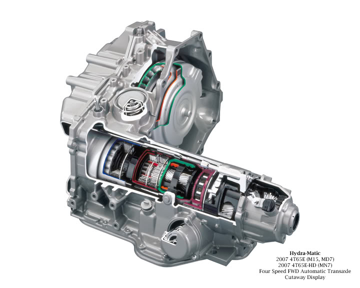 Gm 4t65e Transmission Diagram manual guide wiring diagram