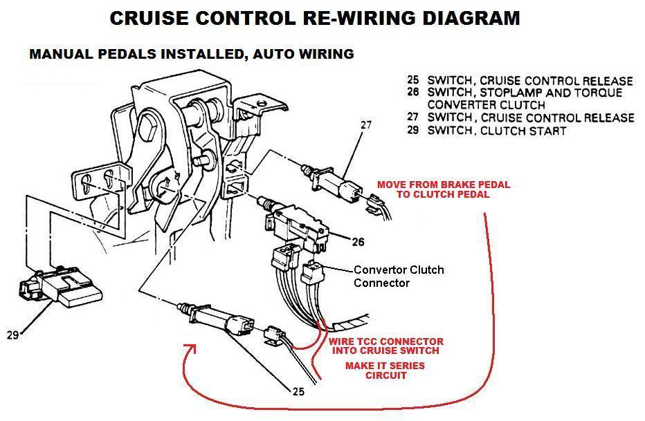 re brake pedal cruise control issue