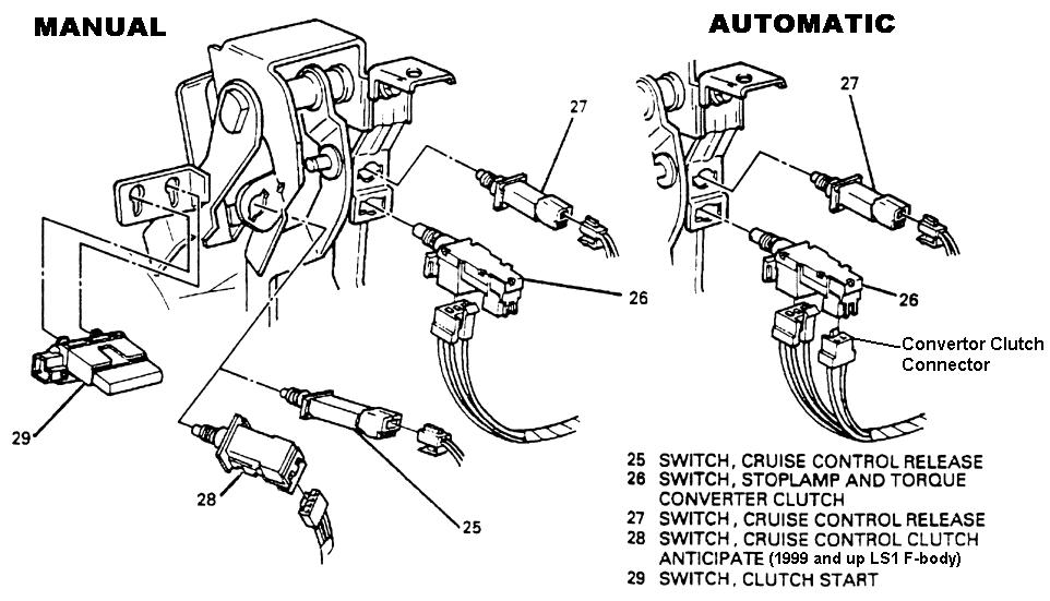 1994 ford ranger manual transmission diagram