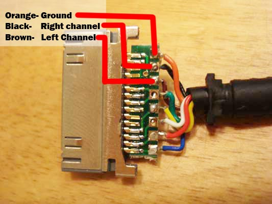 Ipod Charger Wiring Diagram - Wiring Diagram Third Level