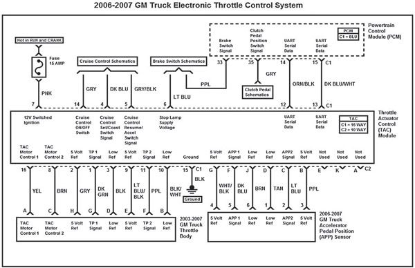 gm truck wiring schematic