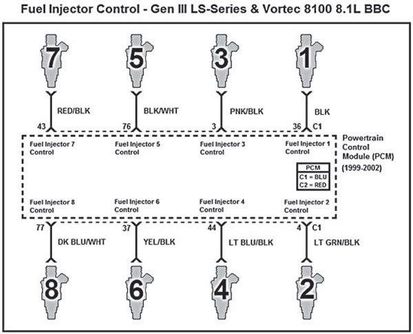 GM Gen III LS PCM/ECM How to Change the Firing Order \u2022 LS Engine DIY