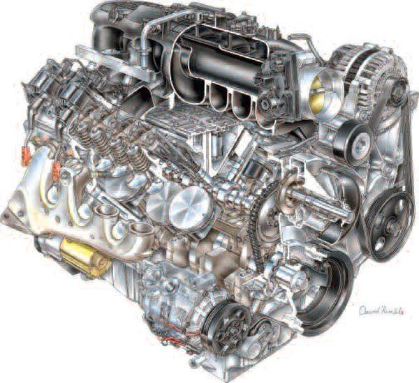 gms engine diagram