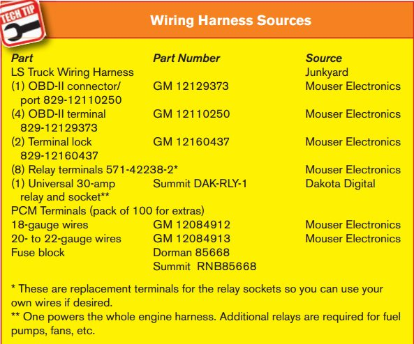 Summit Electric Fuel Pump Wiring Harness Electrical Circuit