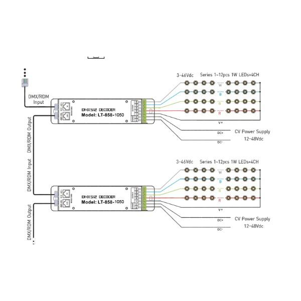 LED Controller DMX 4x1050mA - LT-858-1050