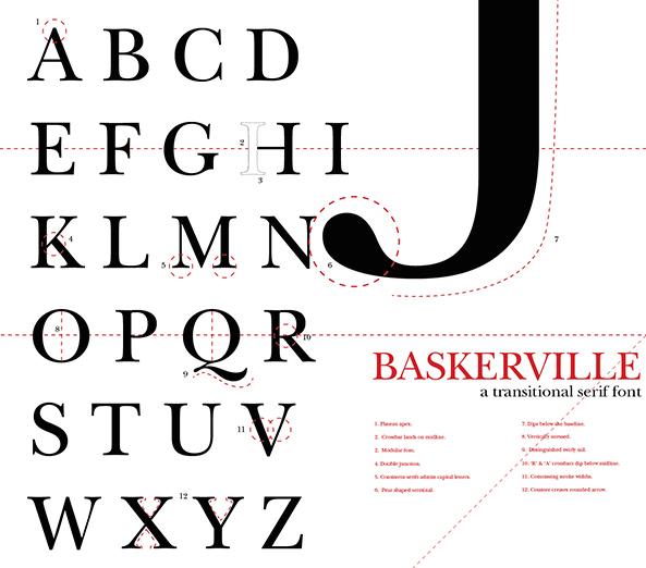 Textism Baskerville