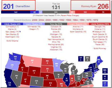 RealClearPolitics - 2012 Election Maps - Electoral Map