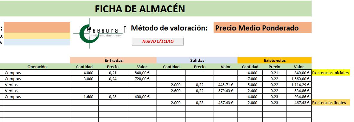 HOJA DE CÁLCULO EXCEL Precio medio ponderado Y FIFO - formato inventario en excel