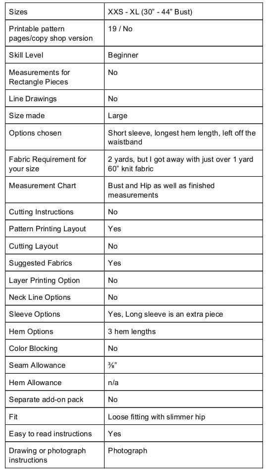 dolman chart