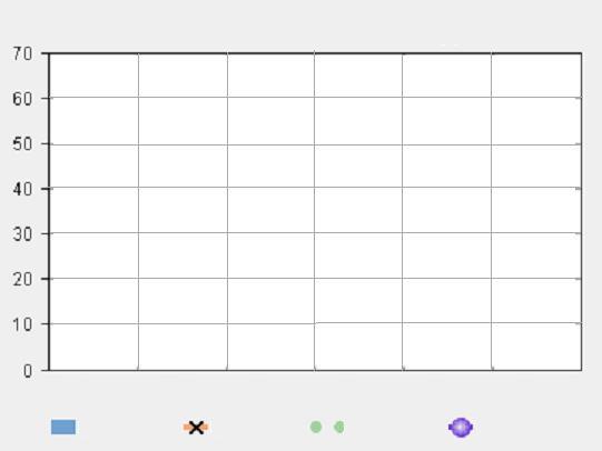 Doc#697540 Blank Grid Chart u2013 Blank Table Template go back gt - blank bar graph printable