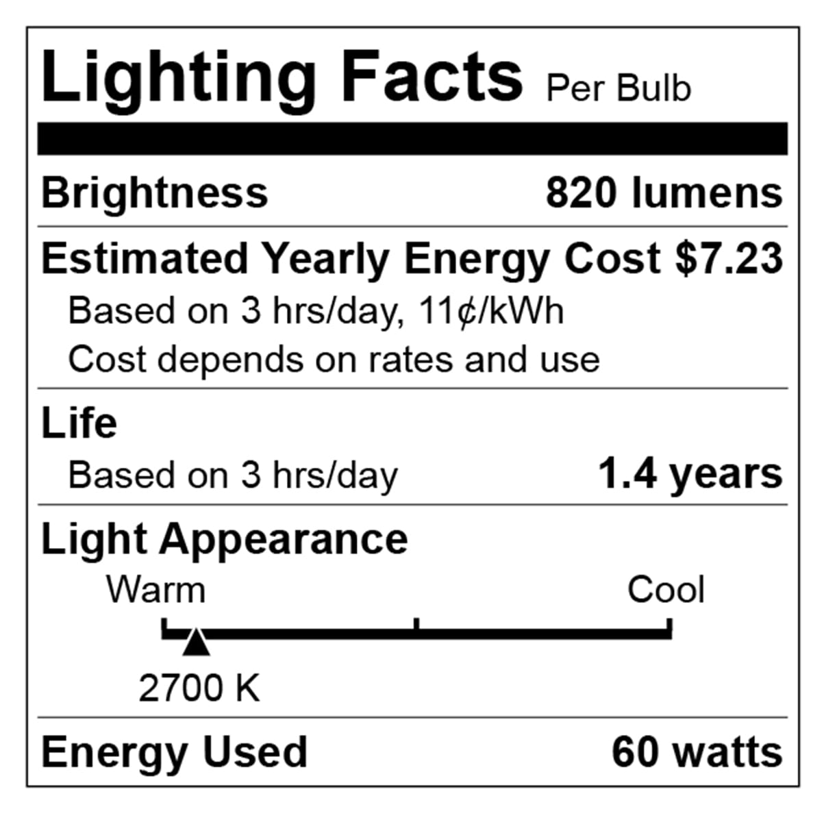 40 Watt In Lumen What Are Lumens Lumens Chart Definition Light Bulb Facts At