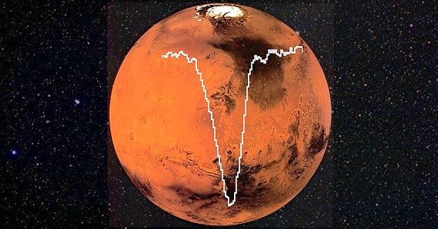 oxygen on mars nasa - photo #1