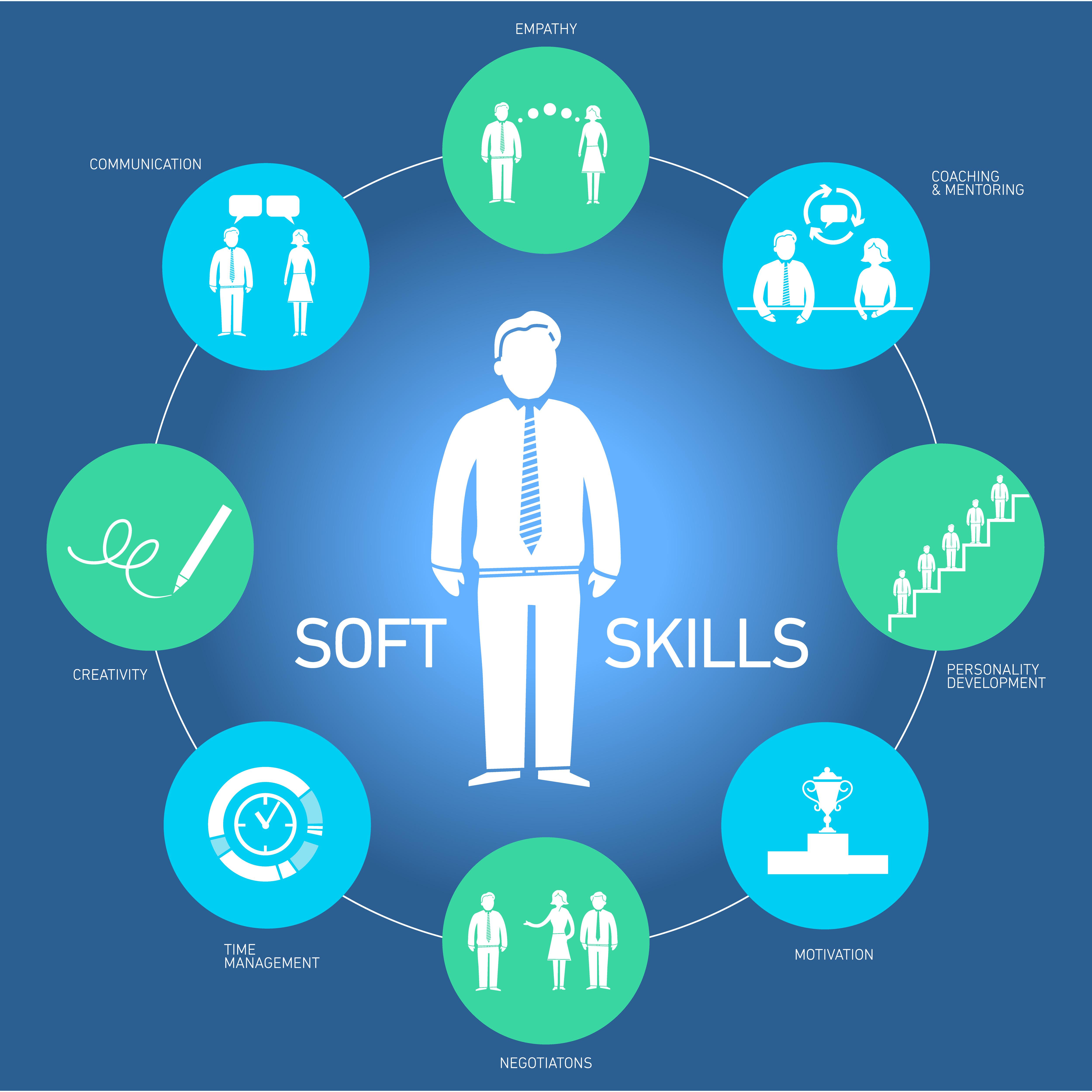 relationship building skills resume sample