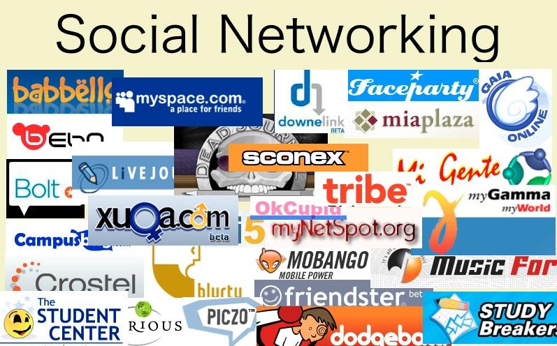Contoh Media Massa Contoh Surat Zetapedia Facebook Friendster Dan Twitter Adalah Contoh Jejaring Social Yang