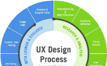 ux-strategy