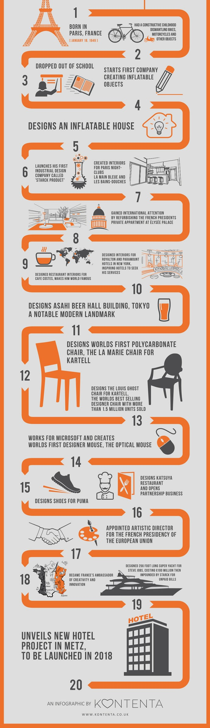 Infographic Everything You Wanted To Know About Philippe Starck Luxurylaunches