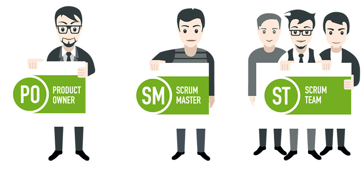 What is Scrum in Software Development Roles, Processes, and When to