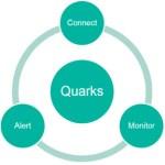 quarks1