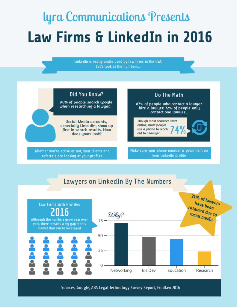 how lawyers use LinkedIn in 2016