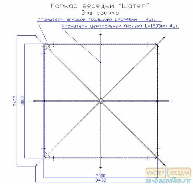 Квадратная беседка чертежи и размеры